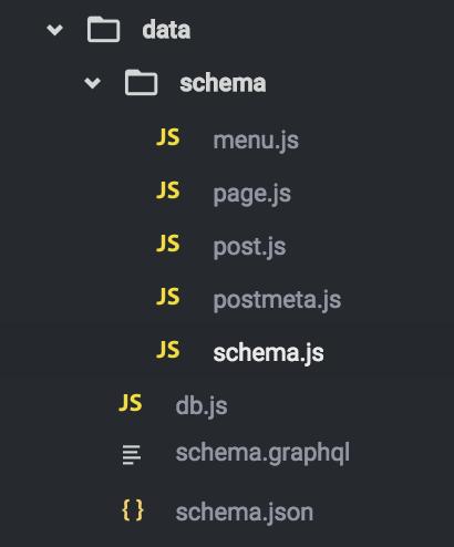 menu directory