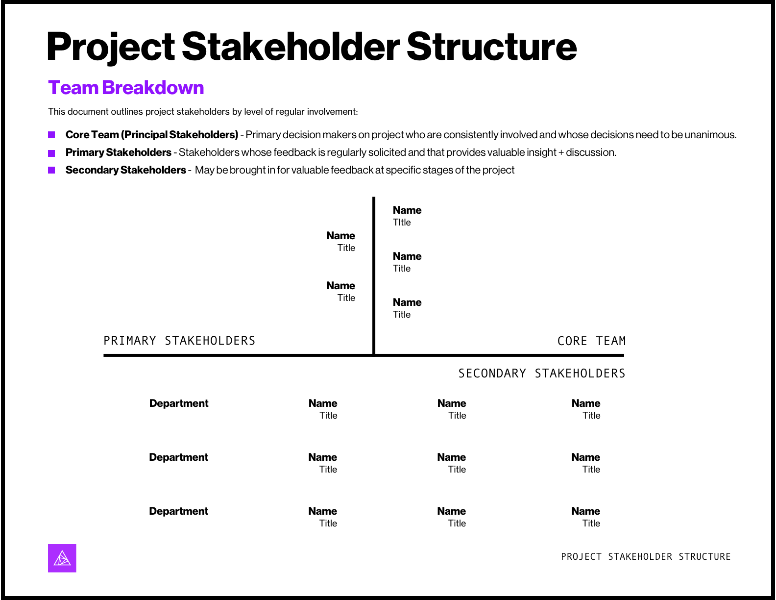 Project Structure and Organisation